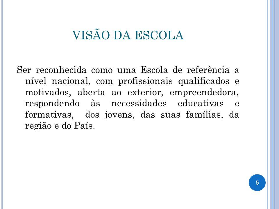 VISÃO DA ESCOLA