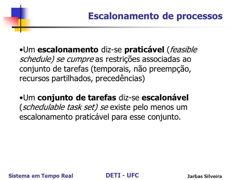 Escalonamento de processos