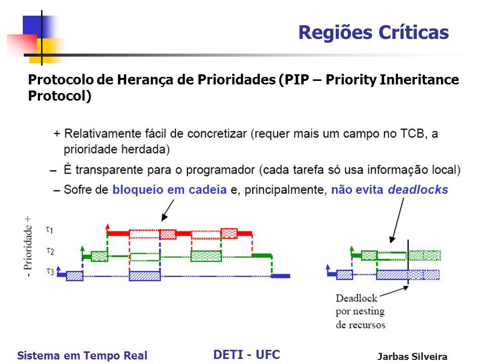 Regiões Críticas Protocolo de Herança de Prioridades (PIP – Priority Inheritance Protocol) Jarbas Silveira.