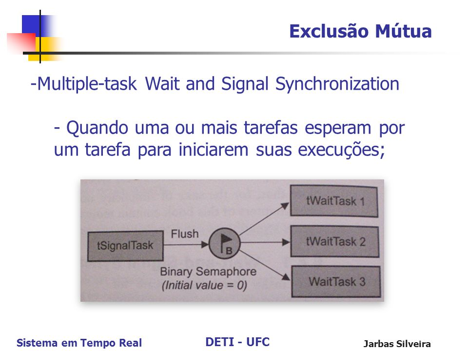 Multiple-task Wait and Signal Synchronization