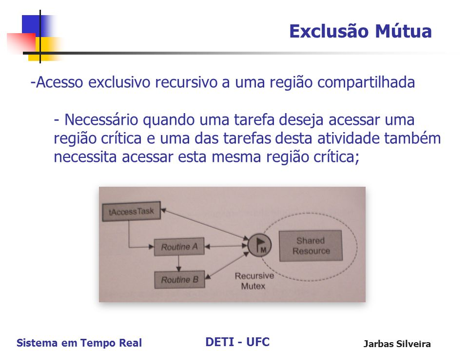 Exclusão Mútua Acesso exclusivo recursivo a uma região compartilhada