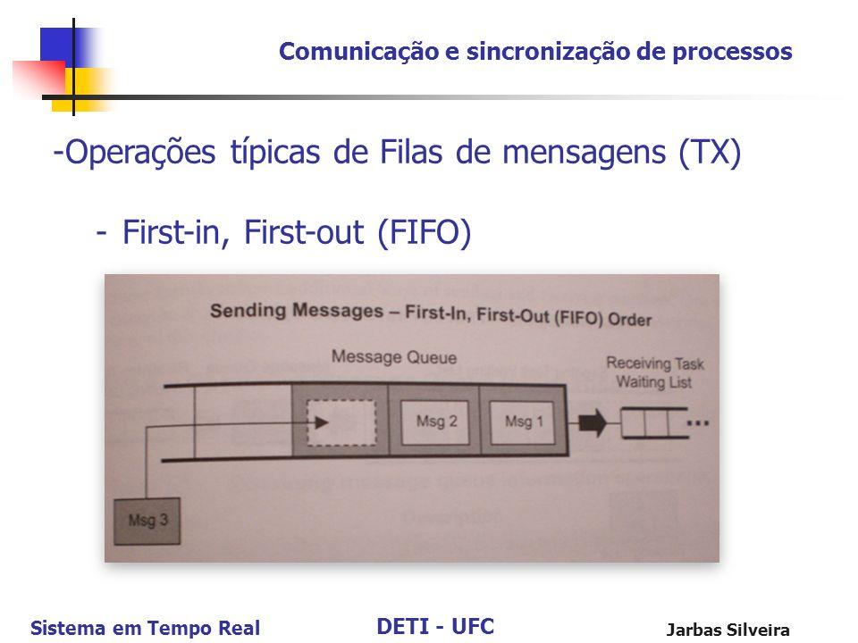 Operações típicas de Filas de mensagens (TX)