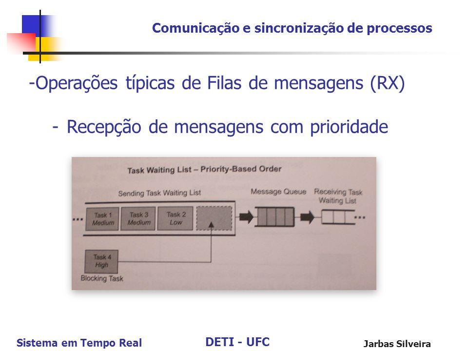 Operações típicas de Filas de mensagens (RX)