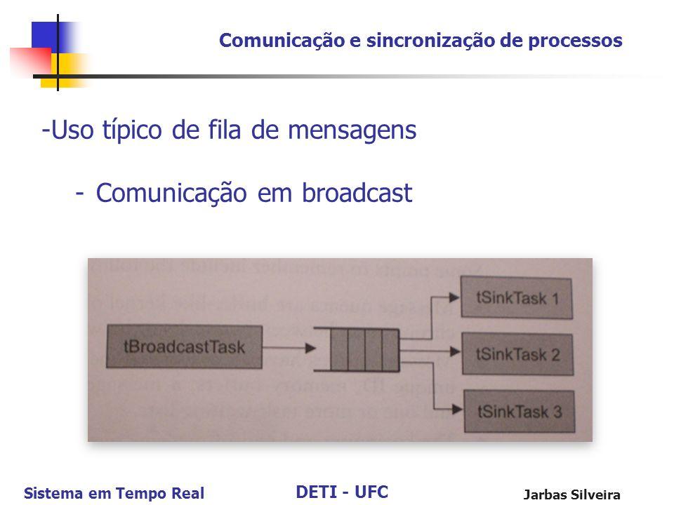 Uso típico de fila de mensagens Comunicação em broadcast