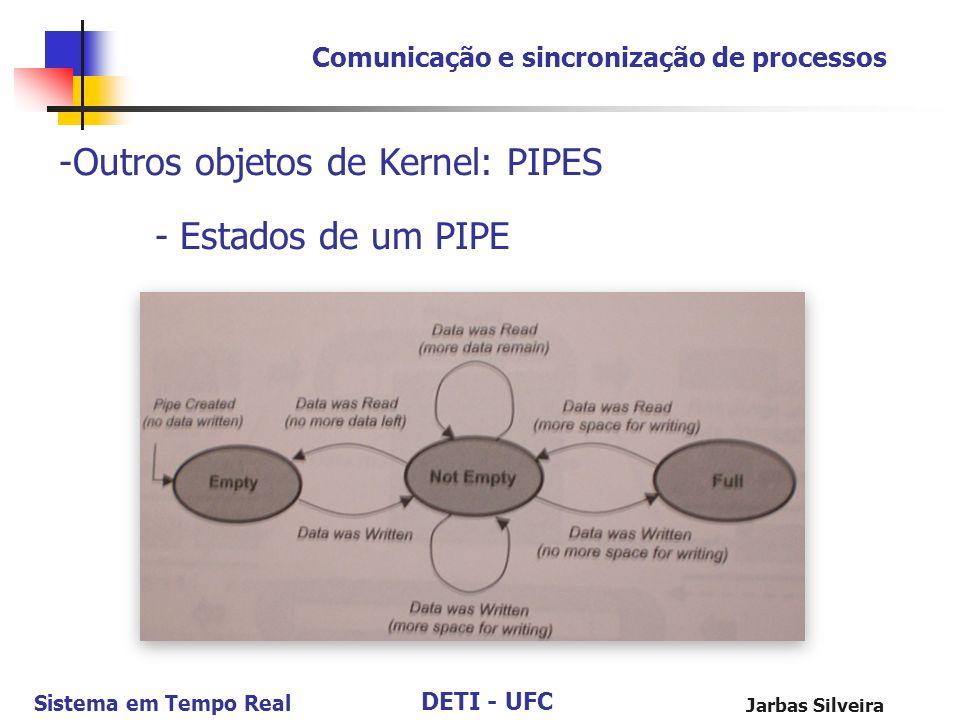 Outros objetos de Kernel: PIPES - Estados de um PIPE