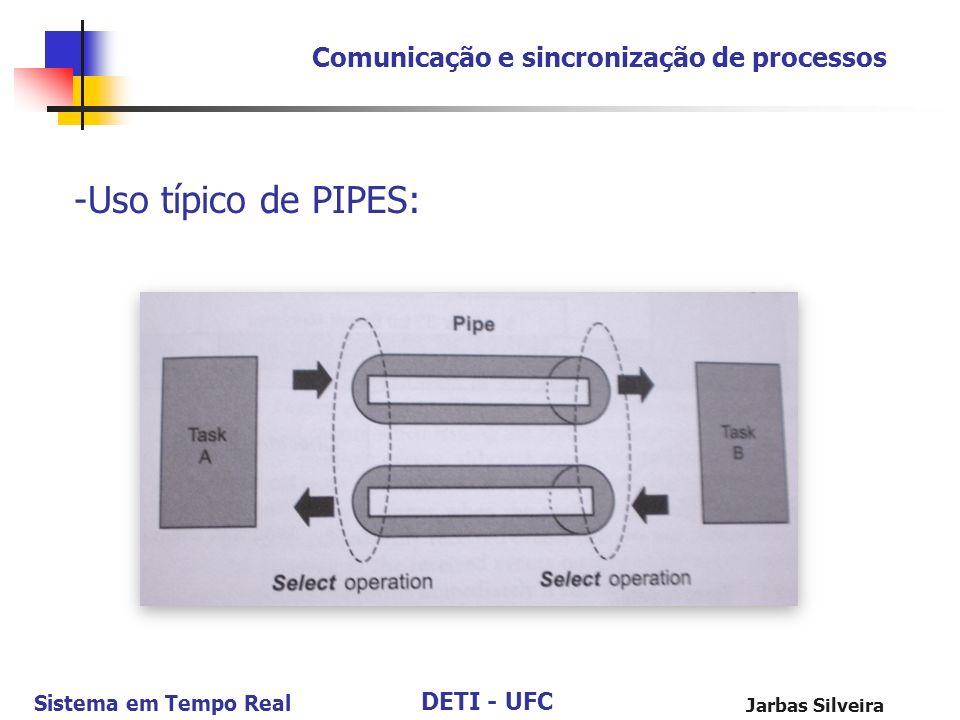 Uso típico de PIPES: Comunicação e sincronização de processos