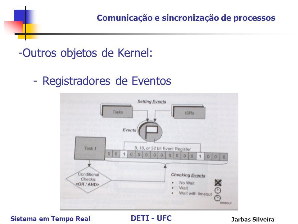 Outros objetos de Kernel: Registradores de Eventos