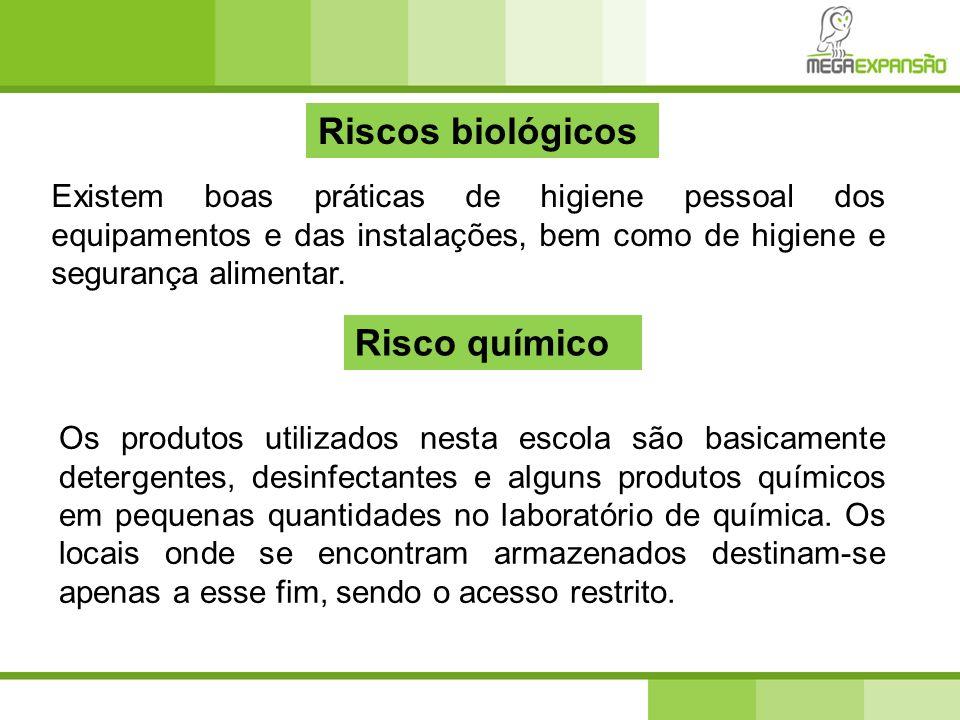 Riscos biológicos Risco químico