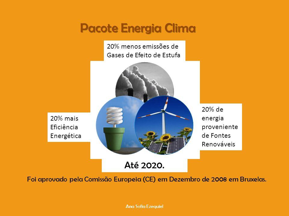 Pacote Energia Clima Até 2020.