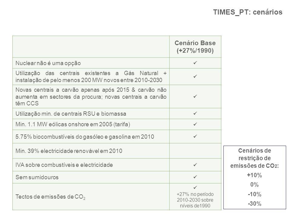 Cenários de restrição de emissões de CO2: