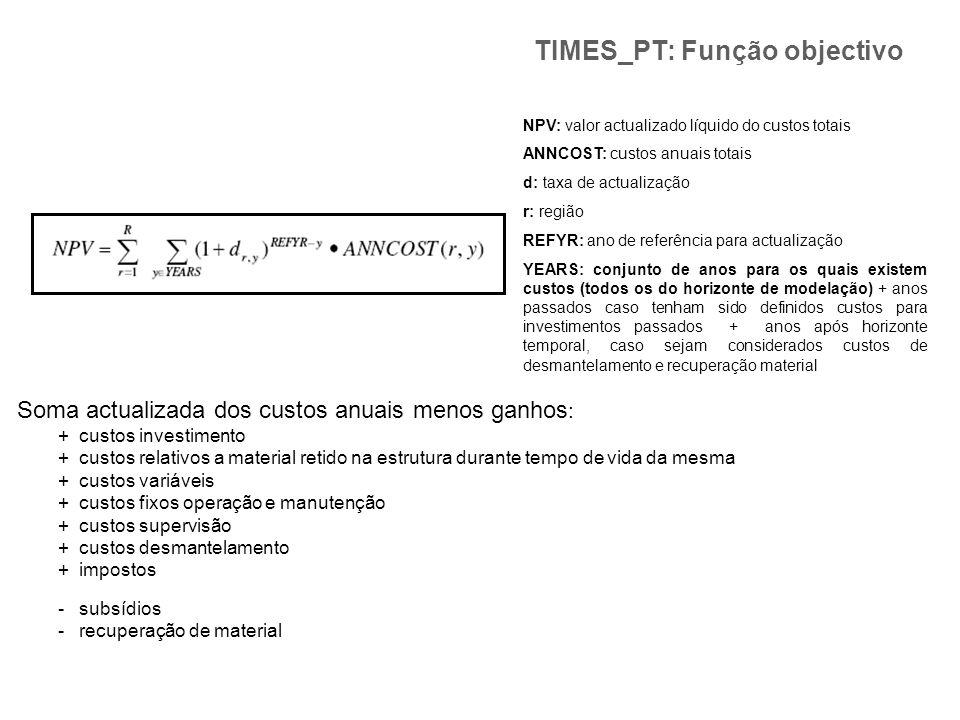 TIMES_PT: Função objectivo