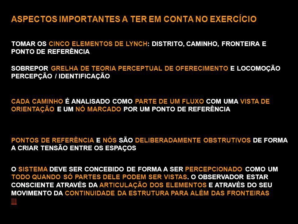 ASPECTOS IMPORTANTES A TER EM CONTA NO EXERCÍCIO