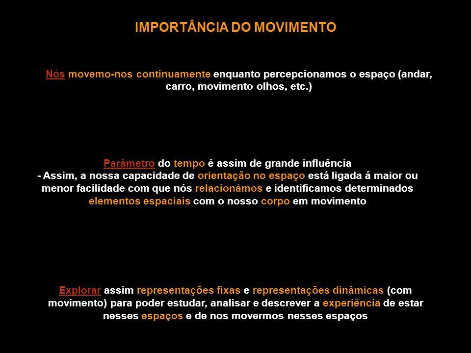 IMPORTÂNCIA DO MOVIMENTO