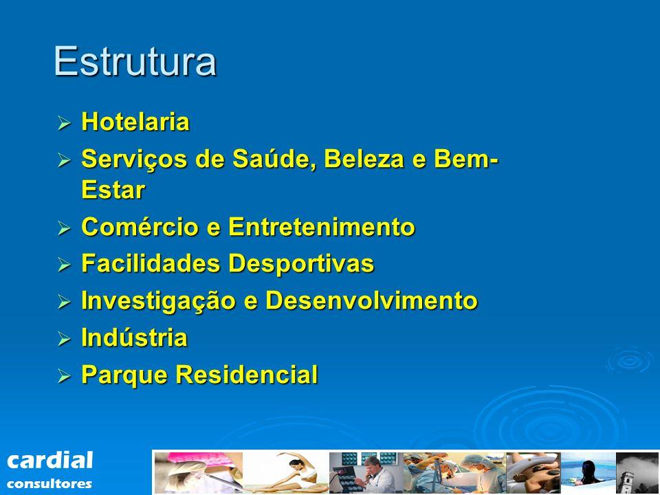 Estrutura Hotelaria Serviços de Saúde, Beleza e Bem-Estar