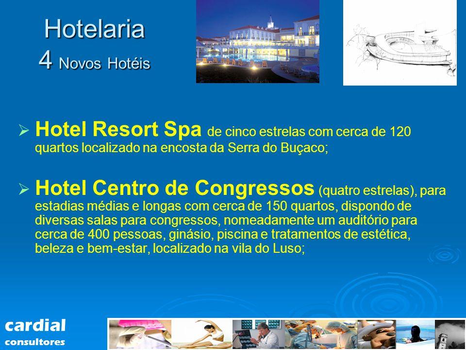 Hotelaria 4 Novos Hotéis