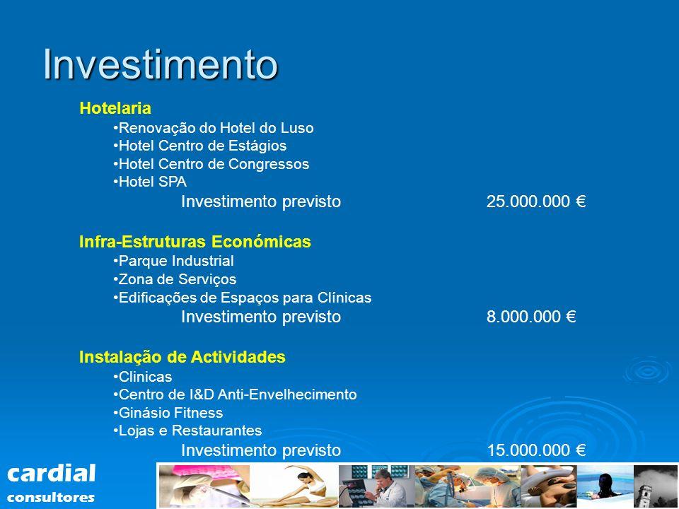 Investimento cardial Hotelaria Investimento previsto 25.000.000 €