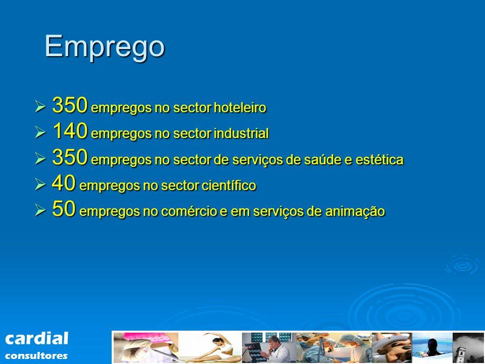 Emprego 350 empregos no sector hoteleiro