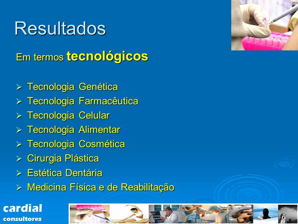 Resultados cardial Em termos tecnológicos Tecnologia Genética