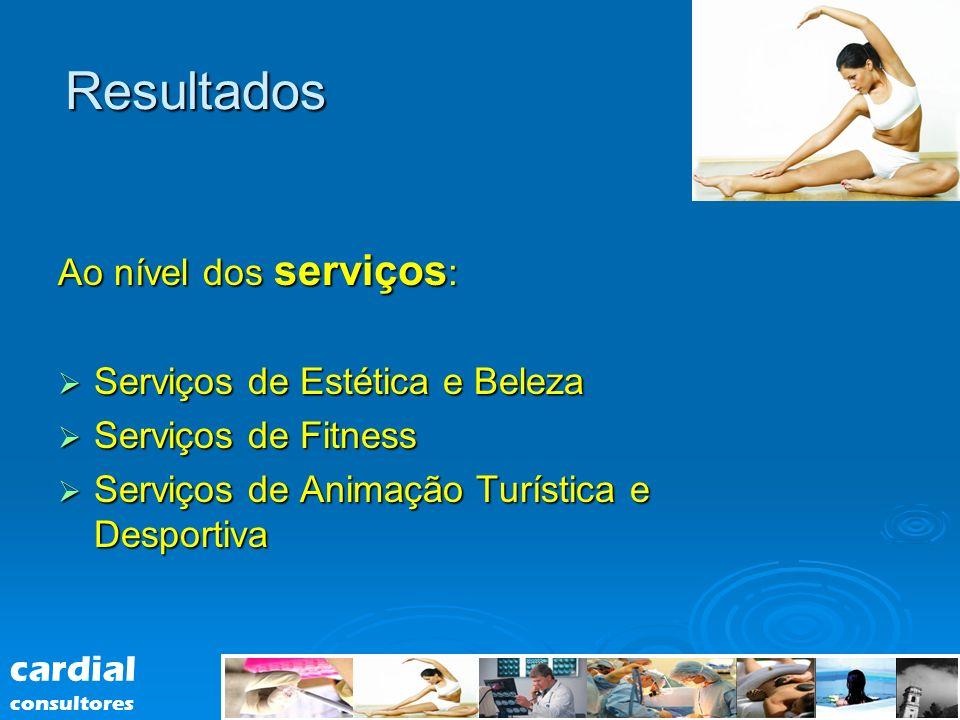 Resultados Ao nível dos serviços: Serviços de Estética e Beleza