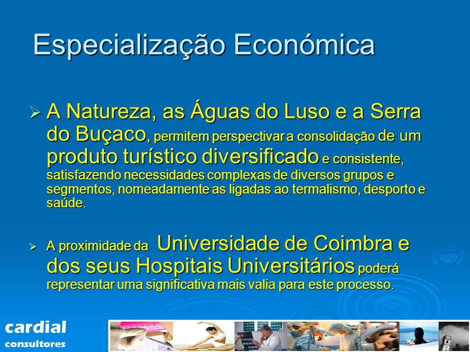Especialização Económica