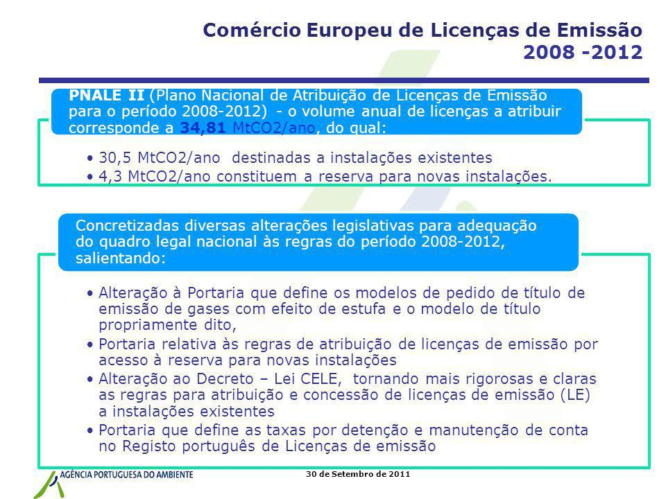 Comércio Europeu de Licenças de Emissão 2008 -2012
