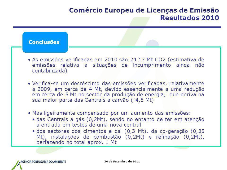 Comércio Europeu de Licenças de Emissão Resultados 2010