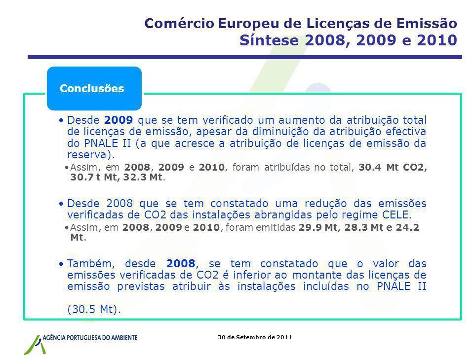Comércio Europeu de Licenças de Emissão Síntese 2008, 2009 e 2010