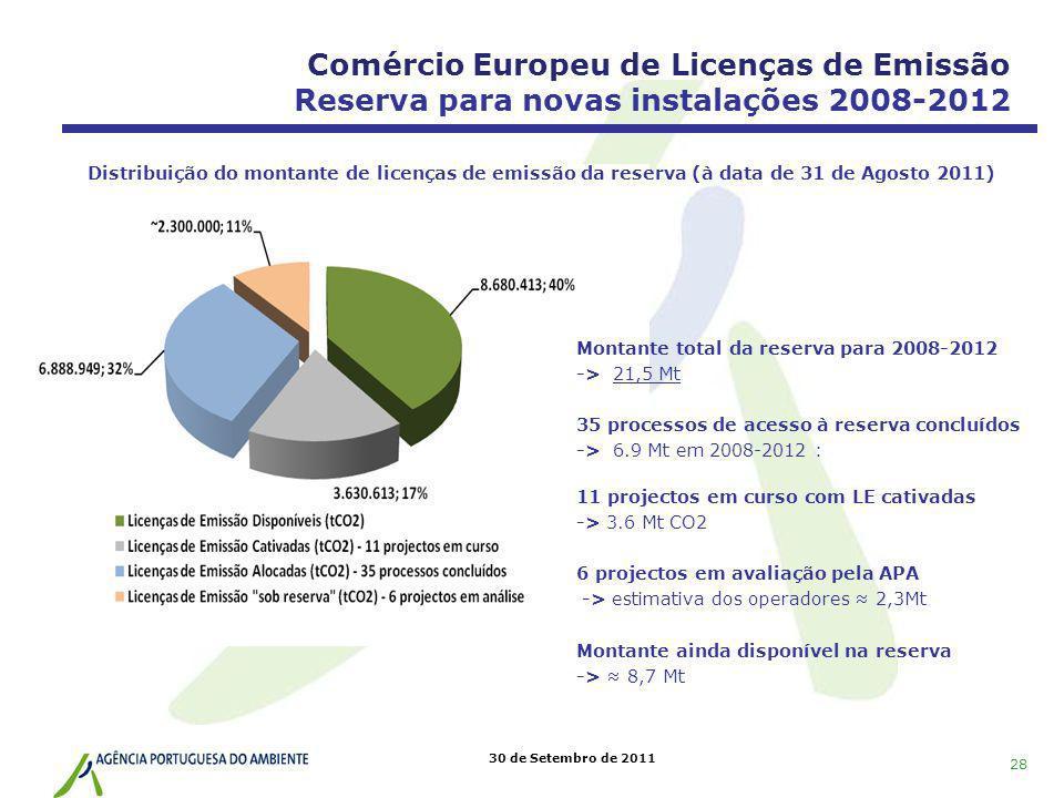 Comércio Europeu de Licenças de Emissão Reserva para novas instalações 2008-2012