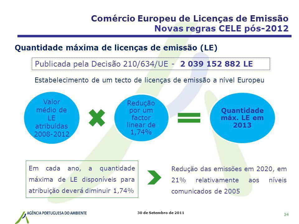 Comércio Europeu de Licenças de Emissão Novas regras CELE pós-2012