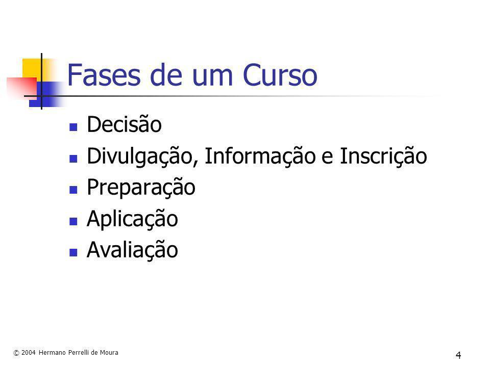 Fases de um Curso Decisão Divulgação, Informação e Inscrição
