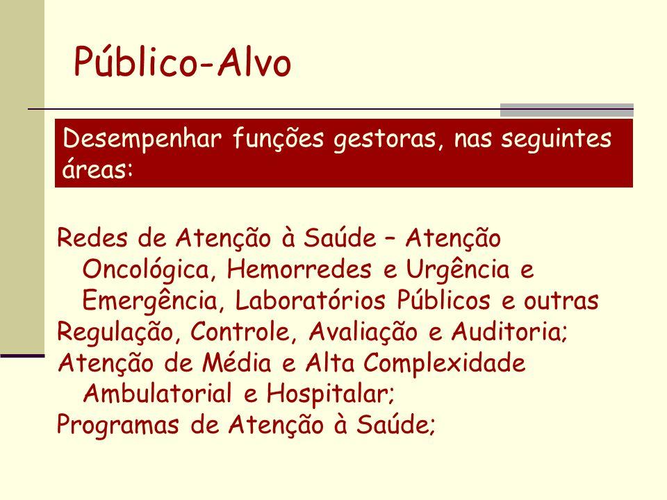 Público-Alvo Desempenhar funções gestoras, nas seguintes áreas:
