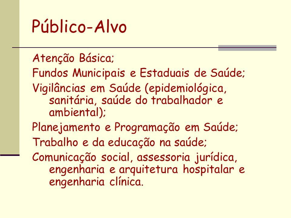 Público-Alvo Atenção Básica; Fundos Municipais e Estaduais de Saúde;