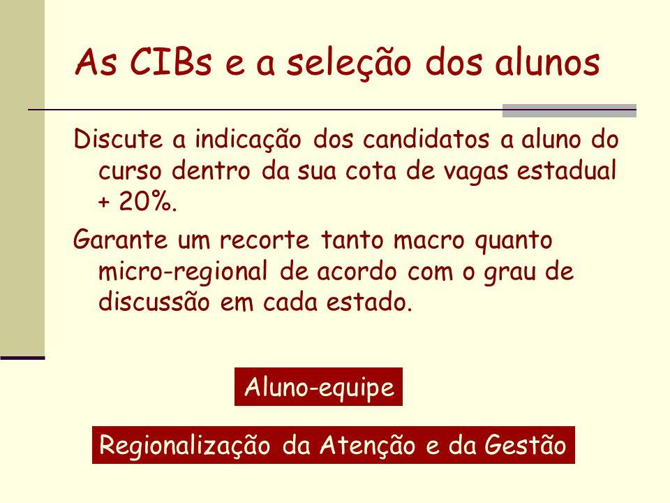 As CIBs e a seleção dos alunos