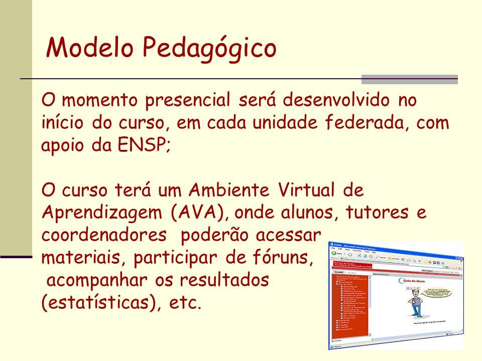 Modelo Pedagógico O momento presencial será desenvolvido no início do curso, em cada unidade federada, com apoio da ENSP;