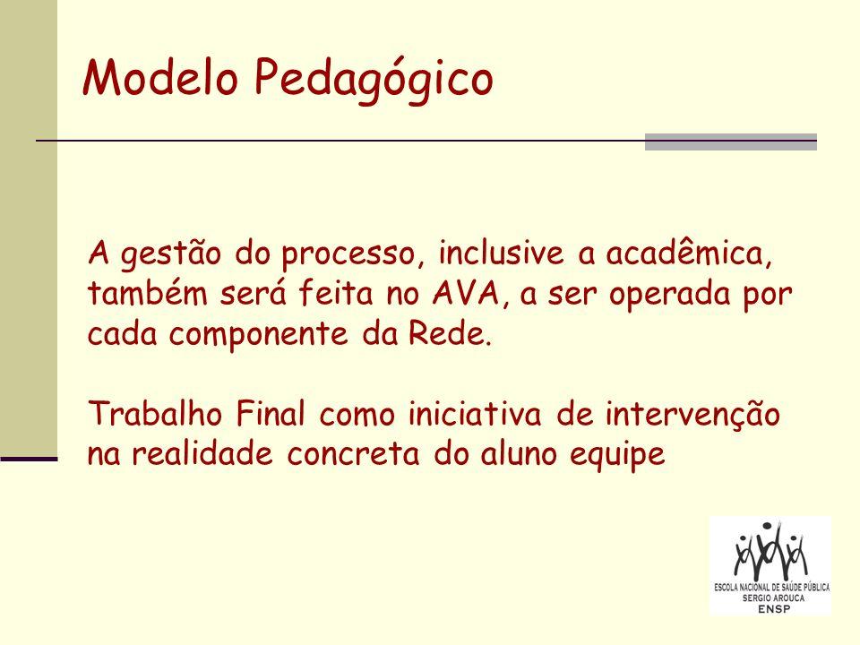 Modelo Pedagógico A gestão do processo, inclusive a acadêmica, também será feita no AVA, a ser operada por cada componente da Rede.