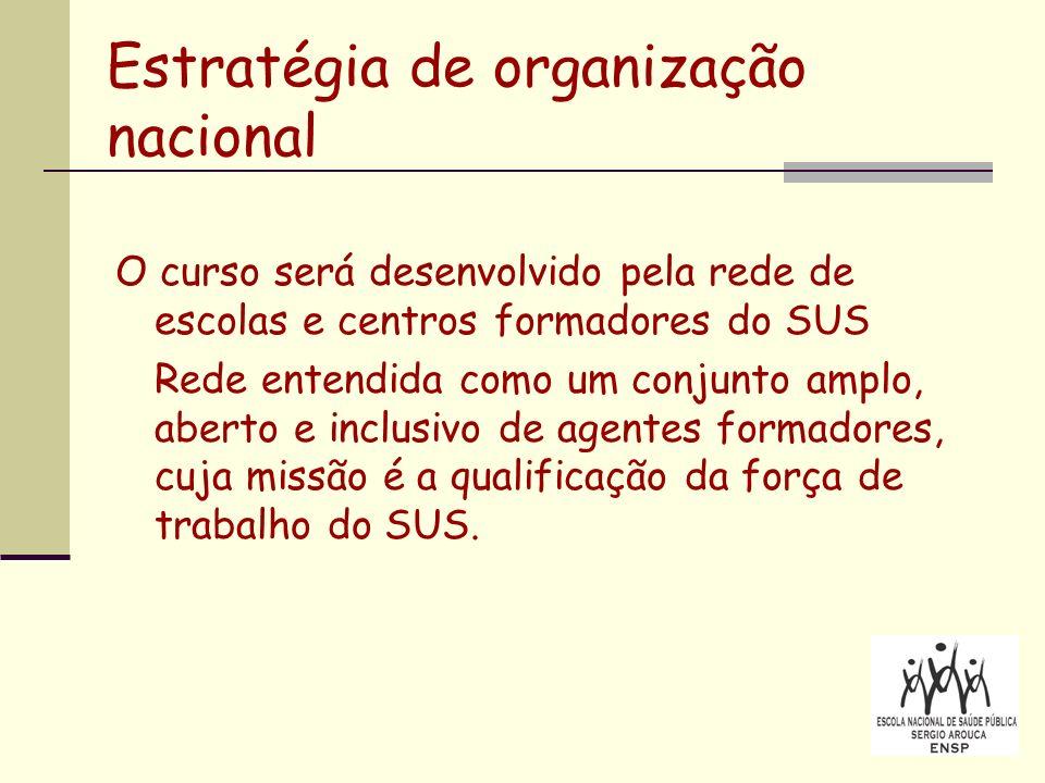 Estratégia de organização nacional