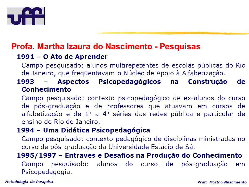 Profa. Martha Izaura do Nascimento - Pesquisas