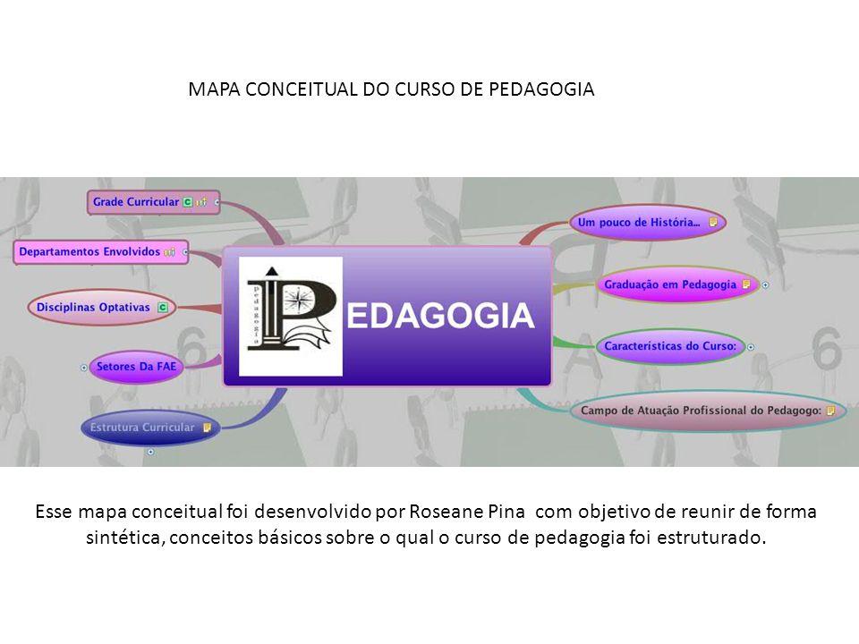 MAPA CONCEITUAL DO CURSO DE PEDAGOGIA