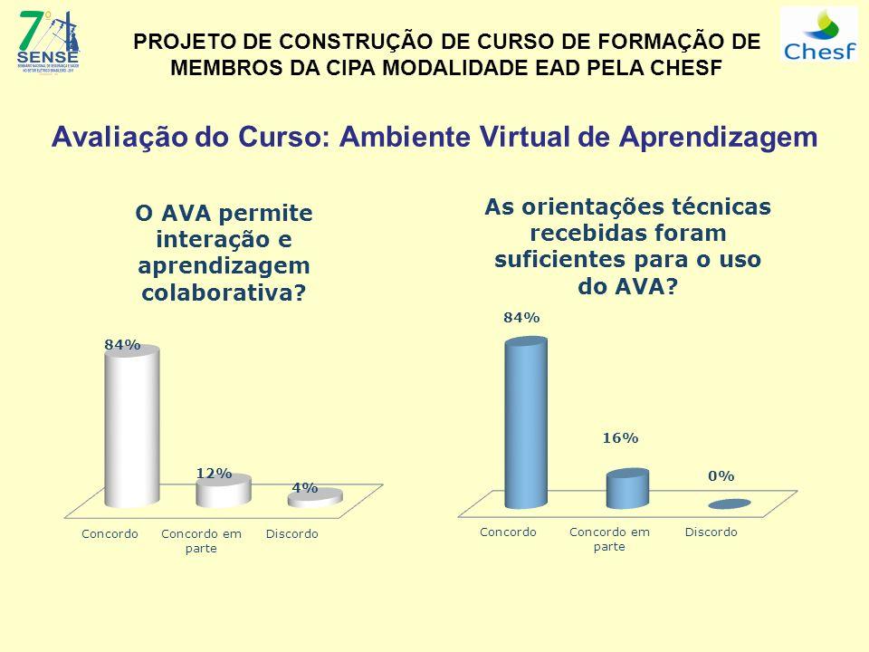Avaliação do Curso: Ambiente Virtual de Aprendizagem