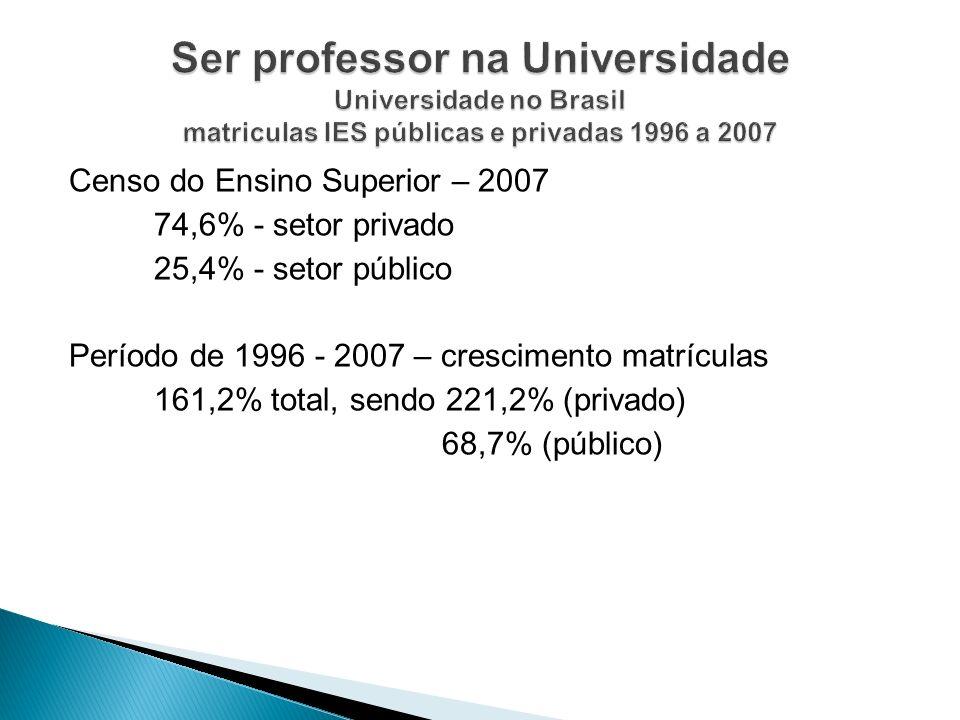 Ser professor na Universidade Universidade no Brasil matriculas IES públicas e privadas 1996 a 2007