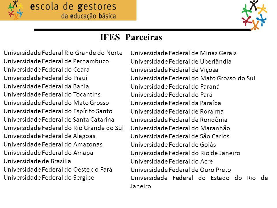 IFES Parceiras Universidade Federal Rio Grande do Norte