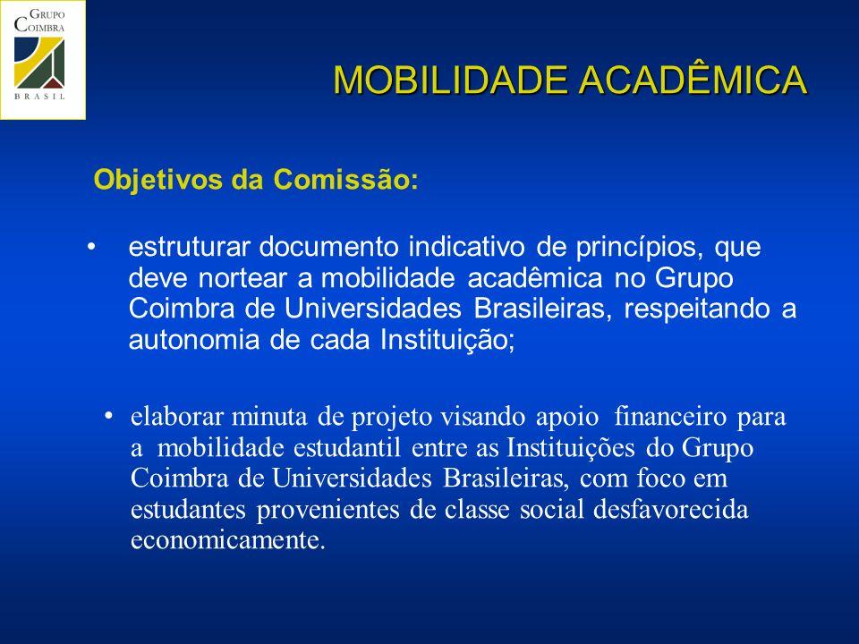 MOBILIDADE ACADÊMICA Objetivos da Comissão: