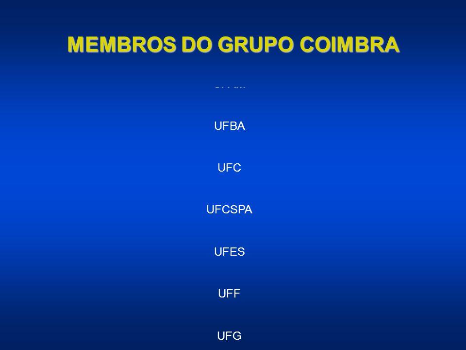 MEMBROS DO GRUPO COIMBRA