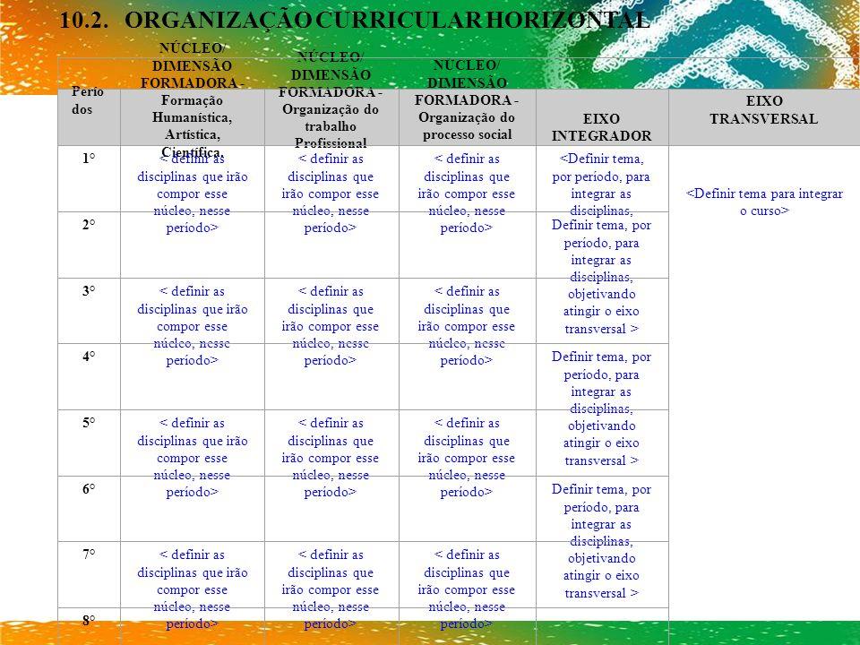 10.2. ORGANIZAÇÃO CURRICULAR HORIZONTAL