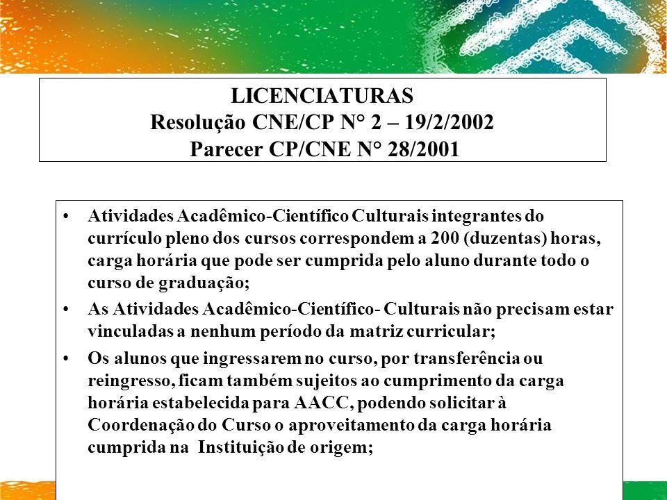 LICENCIATURAS Resolução CNE/CP N° 2 – 19/2/2002 Parecer CP/CNE N° 28/2001