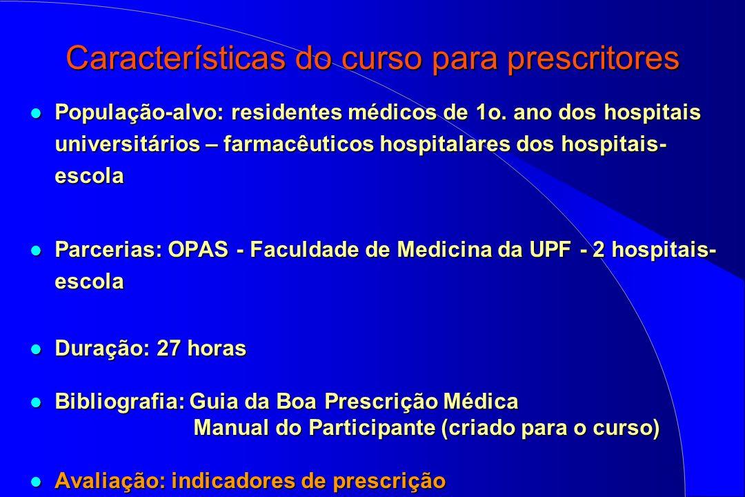 Características do curso para prescritores