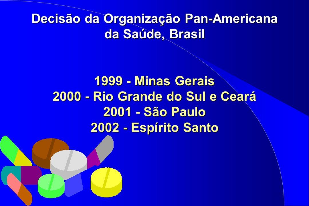 PRECURSOR DO PROCESSO NO BRASIL Decisão da Organização Pan-Americana da Saúde, Brasil 1999 - Minas Gerais 2000 - Rio Grande do Sul e Ceará 2001 - São Paulo 2002 - Espírito Santo