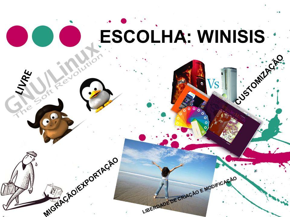 ESCOLHA: WINISIS LIVRE CUSTOMIZAÇÃO MIGRAÇÃO/EXPORTAÇÃO