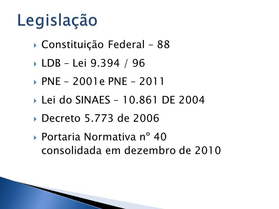 Legislação Constituição Federal – 88 LDB – Lei 9.394 / 96