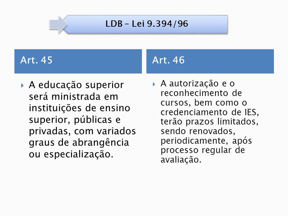 LDB – Lei 9.394/96 Art. 45. Art. 46.